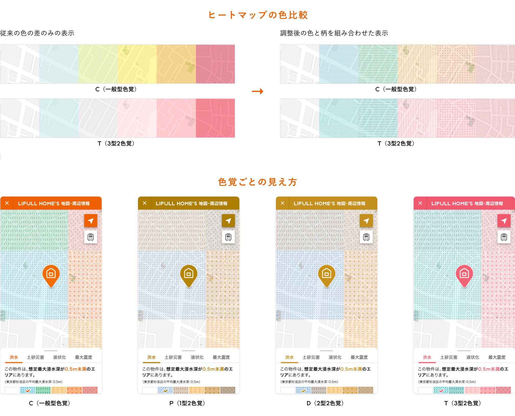 ライフルホームズ 色覚バリアフリーのヒートマップ